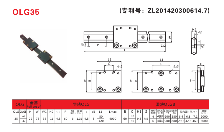 roller bearing linear guide
