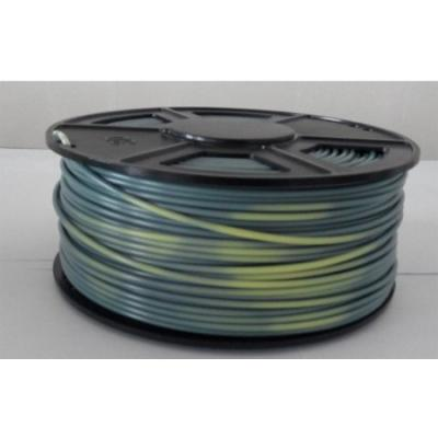 Thermochromic 3d printing filament