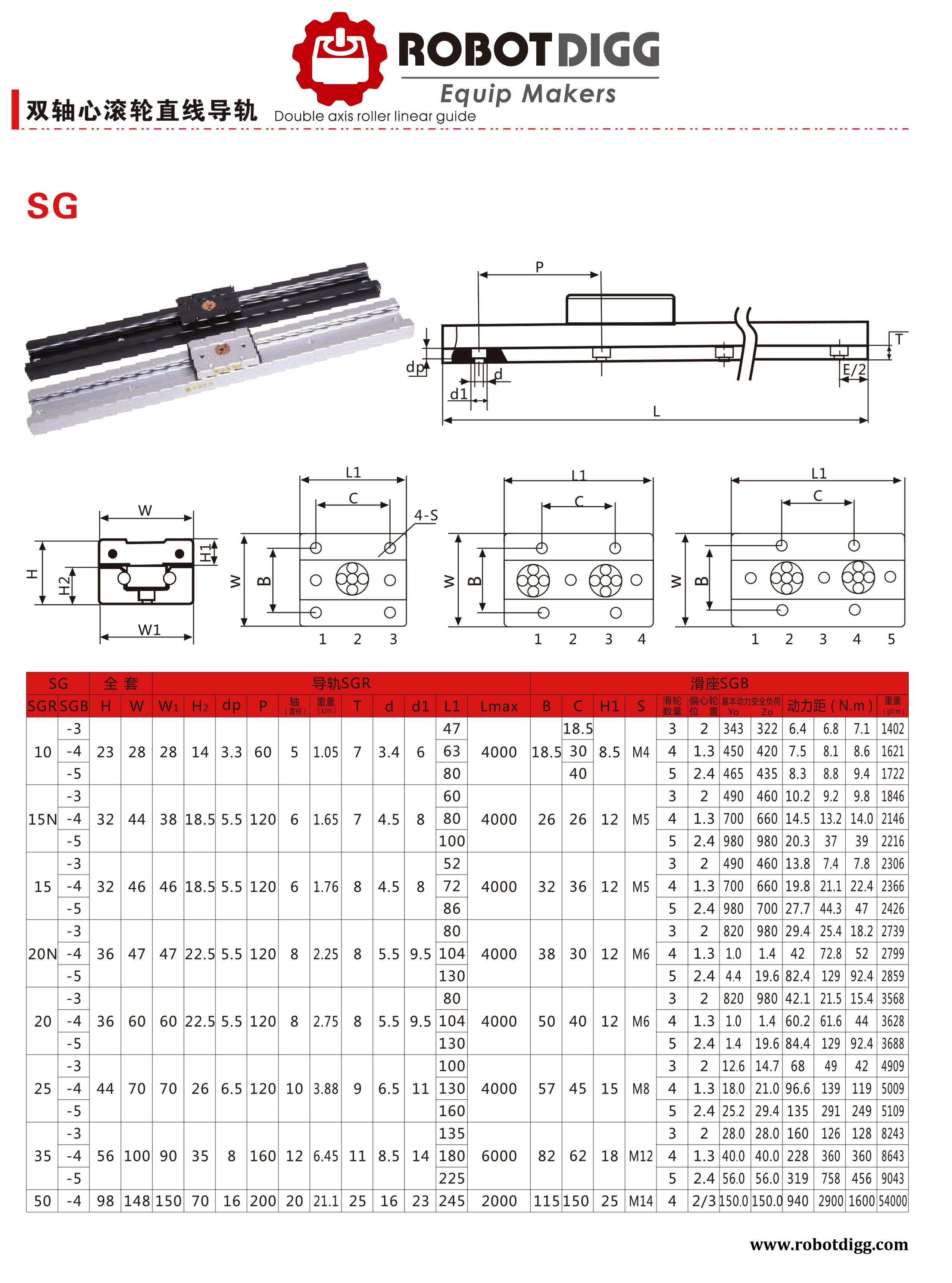 SGR roller bearing linear guide