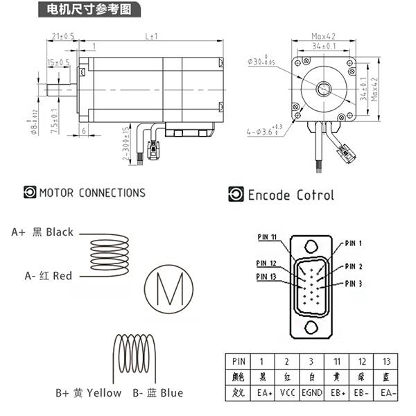 closed-loop stepper motor 17