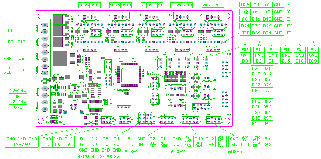 MKS GEN V1 4 or MKS Base V1 6 Main Board - RobotDigg