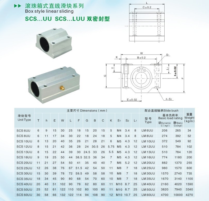 linear shaft block
