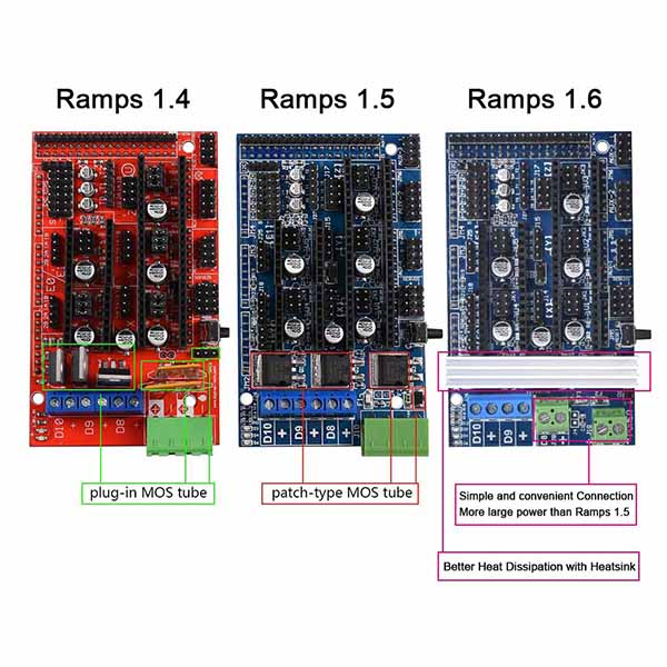 RAMPS 1.4, 1.5 or 1.6 Board - RobotDigg on