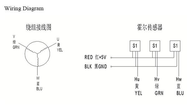 BLDC Motor Wiring