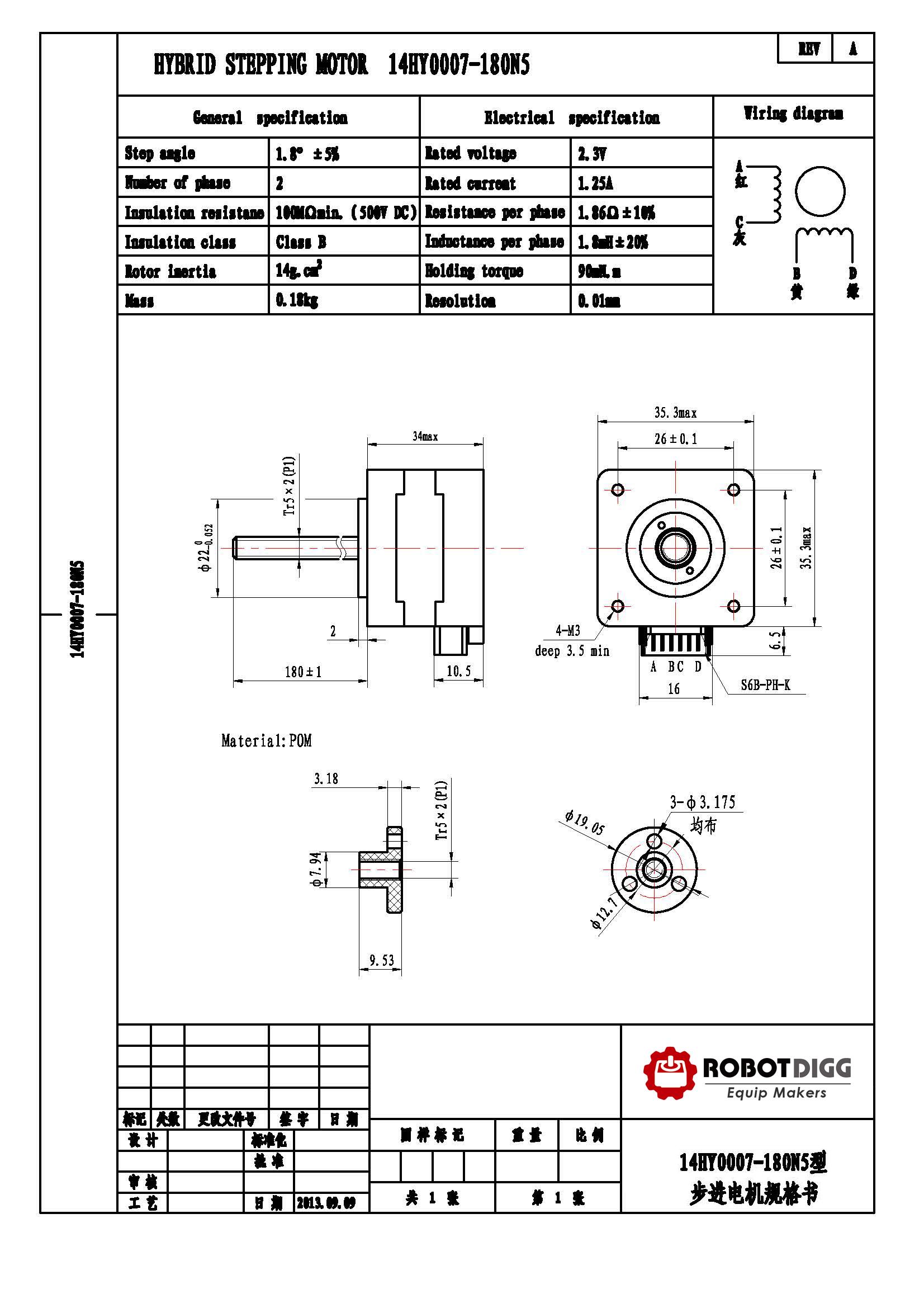 nema14 linear stepper motor