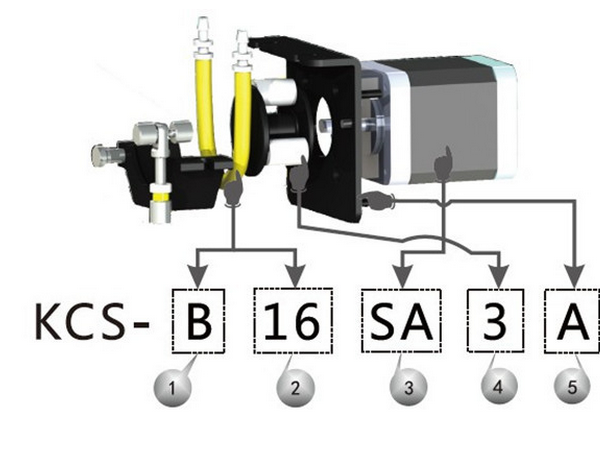 analytic machine pump