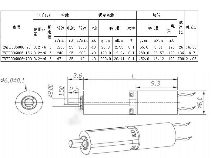 Geared Coreless Motor