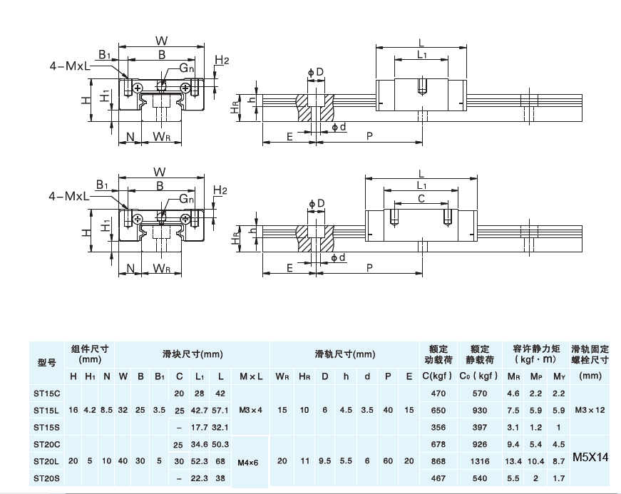 MGN15 linear rail