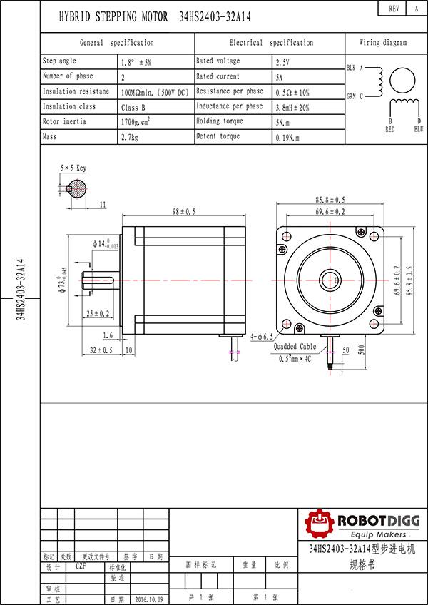 NEMA34 stepper motor