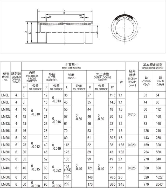 440C SUS Linear Bearing