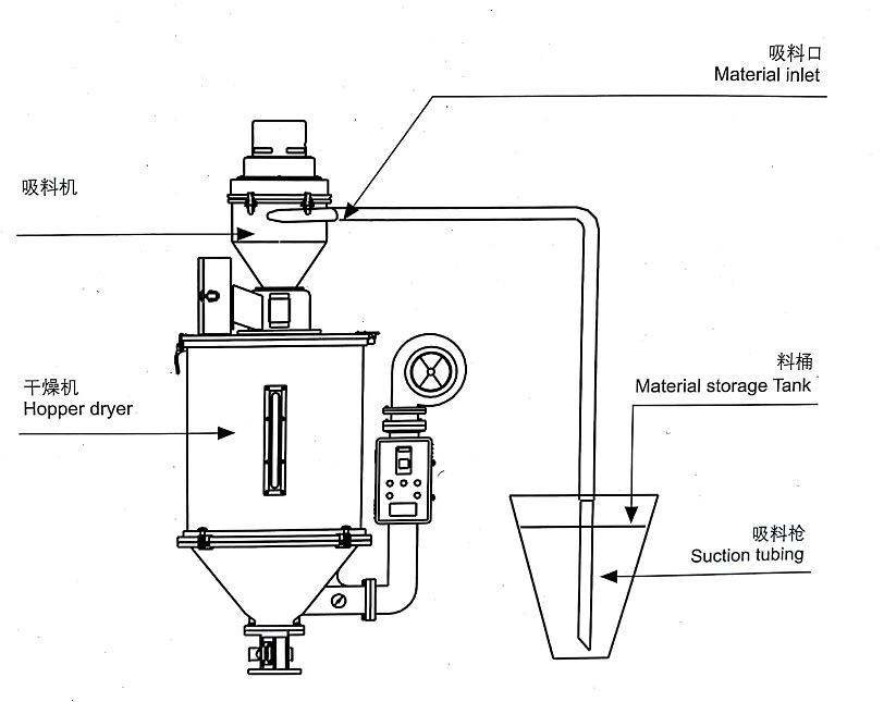 300g automatic material feeding machine auto loader