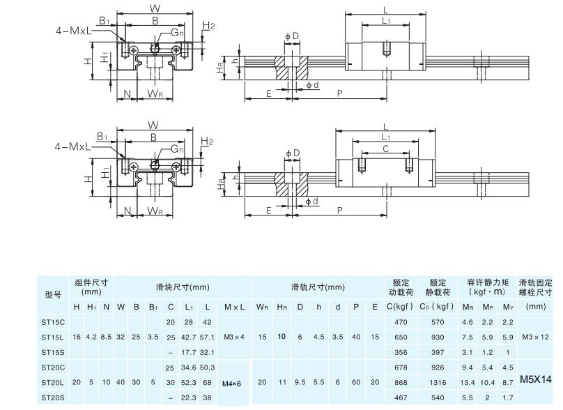 MGN20 Linear Rail
