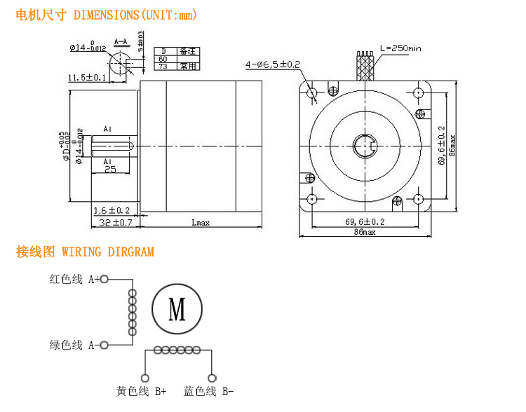 12nm stepper motor