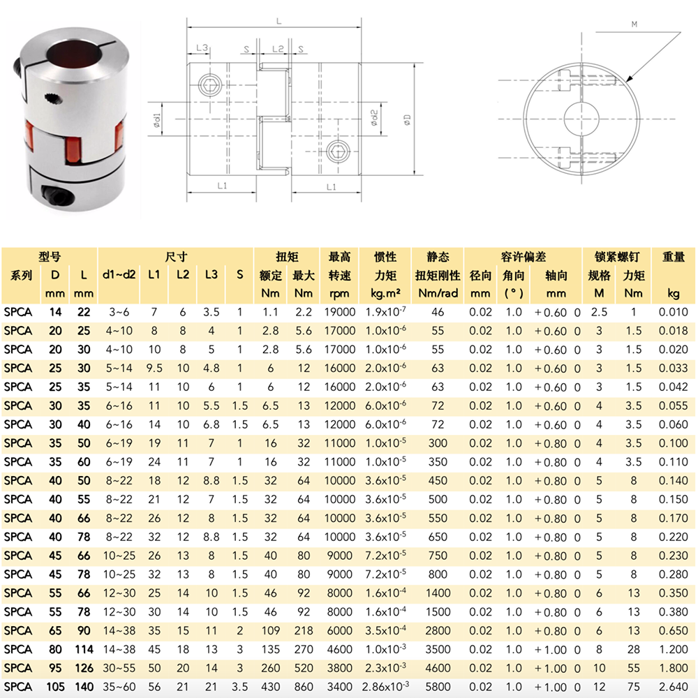 Ball Screw Coupling