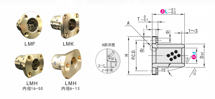 Self-lubricant Linear Bearing