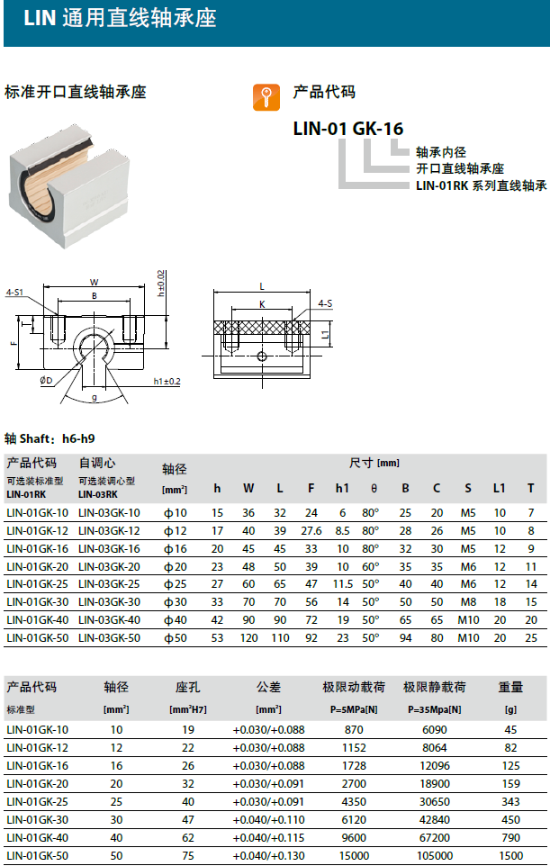 Dry Sleeve Linear Block
