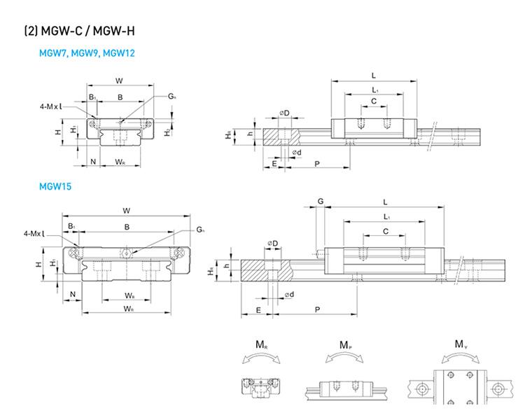 MGW7 Linear Rail