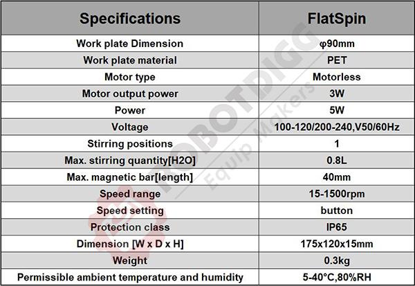 FlatSpin