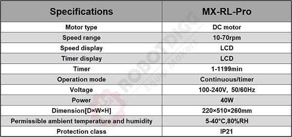 MX-RL-Pro
