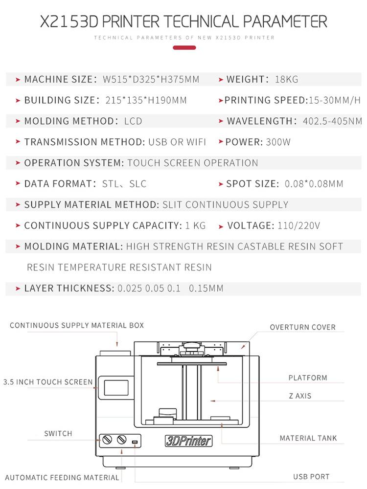 10.1 LCD 3D Printer