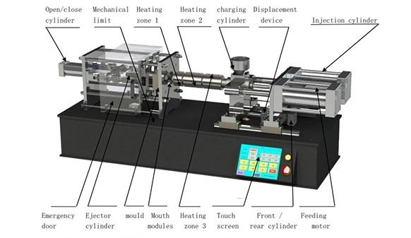 Digg Desktop Injection Molding Machine - RobotDigg