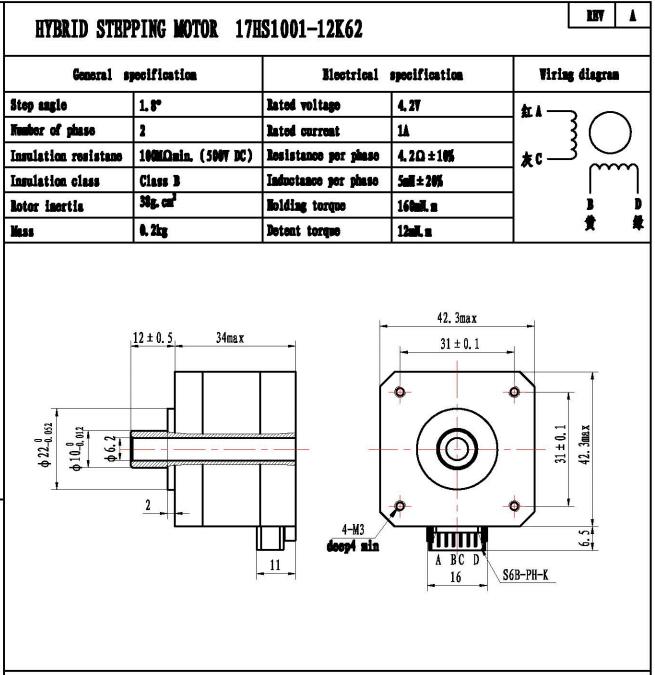 nema17 hollow shaft motor
