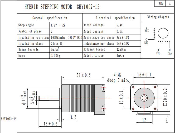 nema8 stepper motor