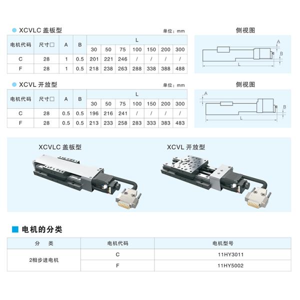 nema11 linear module