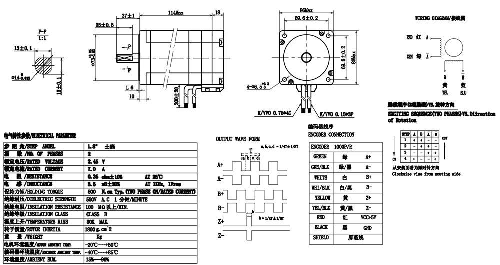 NEMA34 Closed-loop Stepper Motor