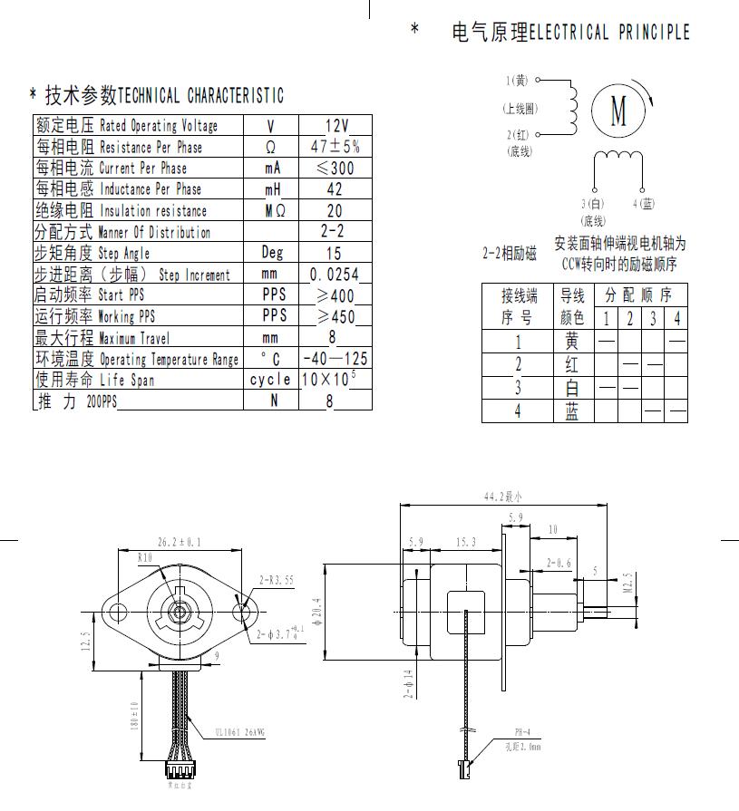 NEMA8 Captive Linear Stepper Motor