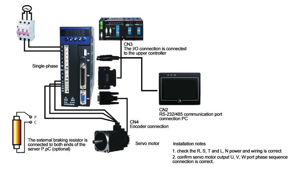 Servo Motor Typical Control