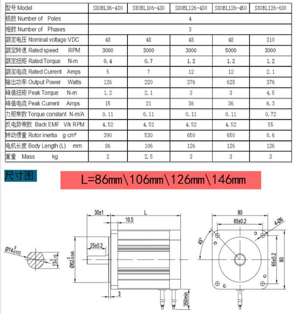 80BLF BLDC Motor