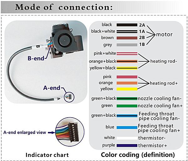 Extruder Wiring