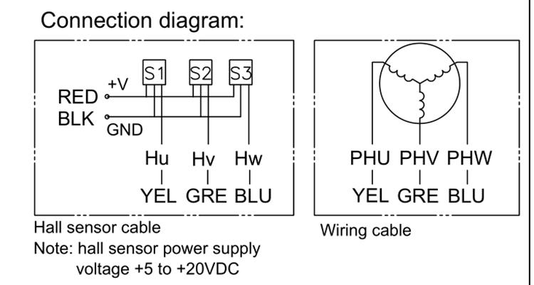 BLDC Motor Wiring Diagram