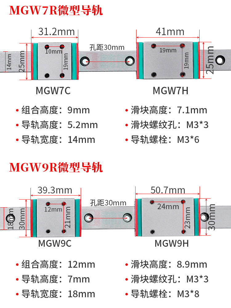 MGW7 and MGW9 linear rail