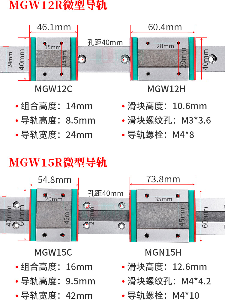 MGW12 and MGW15 linear rail
