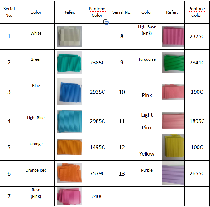 Lubricant Strip Color Chart