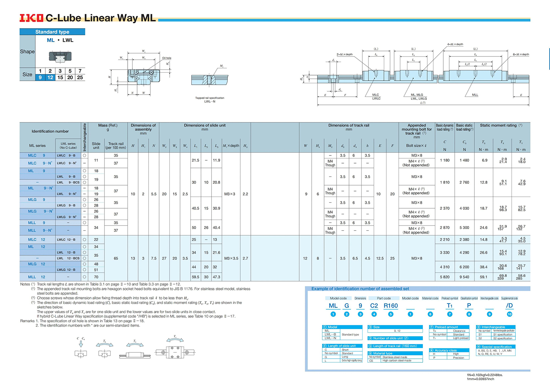IKO high-temperature linear guide