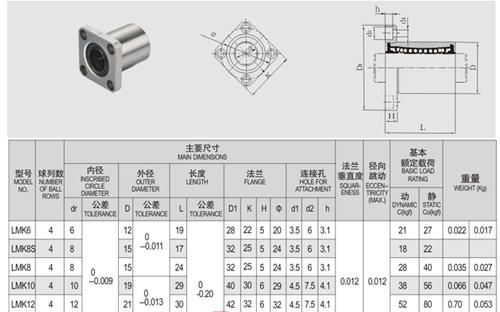 lmk8uu linear bearing